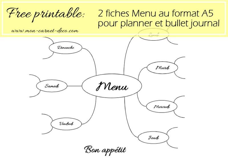 Pourquoi et comment prévoir ses menus à l'avance + 2 fiches menus différentes à imprimer 4