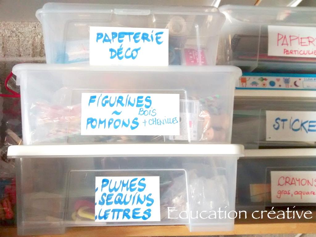 Organiser Les Activit S Des Enfants Avec Education Cr Ative Mon Carnet D Co Diy Organisation
