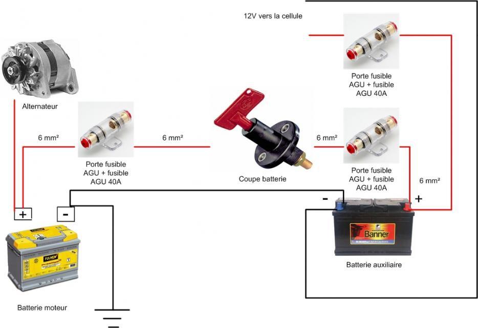 Installer une deuxième batterie qui se charge en roulant