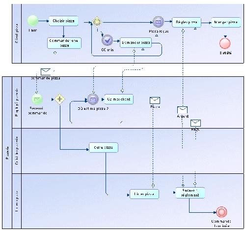 processus-métier.jpg