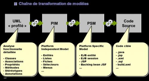 Model-Driven-Architecture.jpg