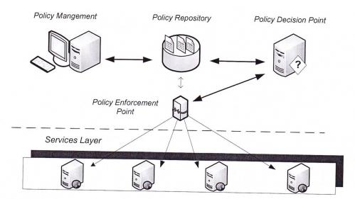urbanisation-si-cycle-de-vie-service-6.jpg