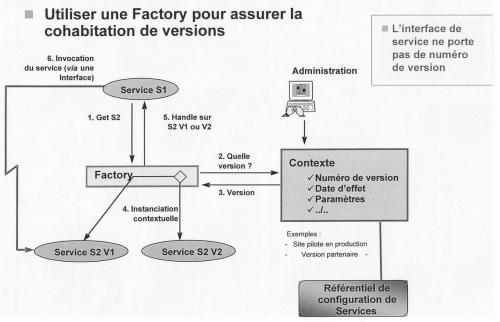 urbanisation-si-service-cycle-de-vie-7.jpg