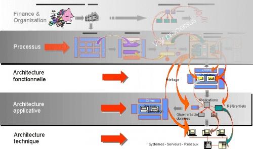 urbanisation-du-si-4-couches.jpg