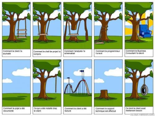 urbanisation-si-expression-des-besoins.jpg