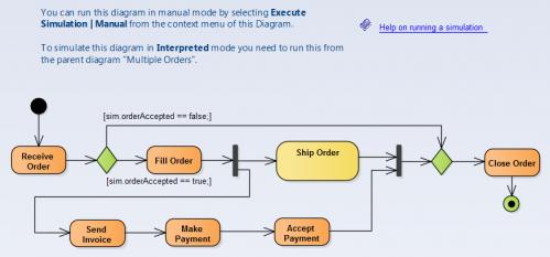 modelisation-de-systeme-verification-des-modeles-UML-4 copie.png