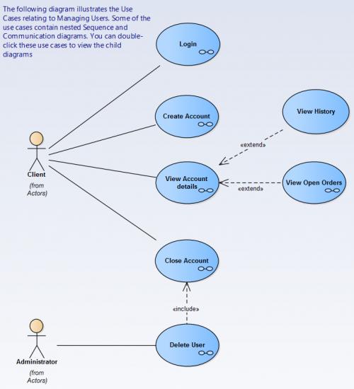 modelisation-de-systeme-verification-des-modeles-UML-5 copie.png