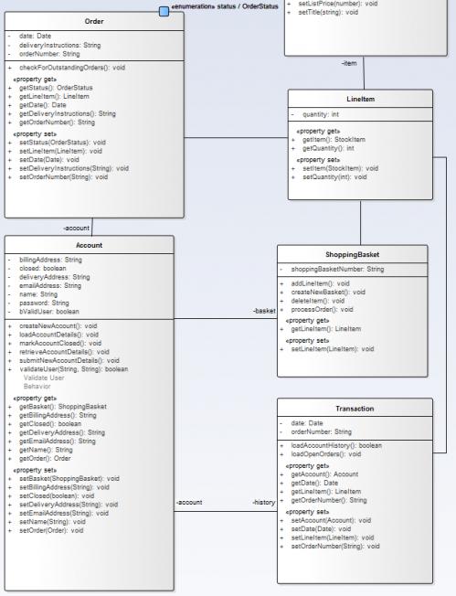 modelisation-de-systeme-verification-des-modeles-UML-7.png