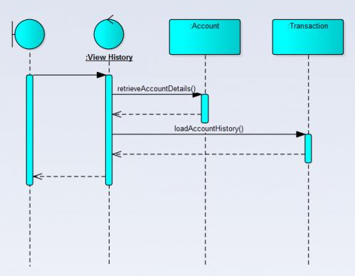 modelisation-de-systeme-verification-des-modeles-UML-10.png