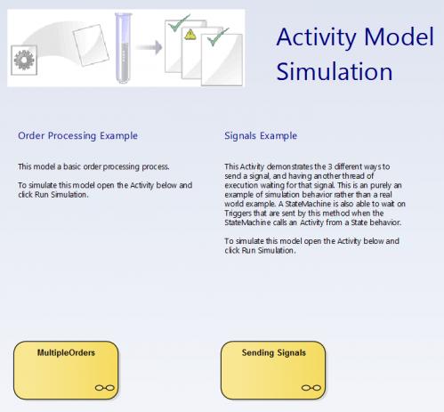 modelisation-de-systeme-verification-des-modeles-UML-12.png