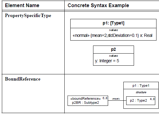 sysml-diagramme-de-bloc-block-definition-diagram-element-10-1.png