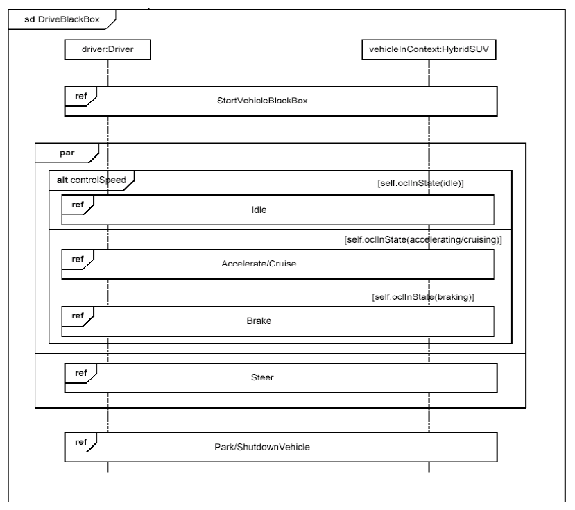 sysml-presentation-diagramme-sequence-sequence-diagram-31_0.png