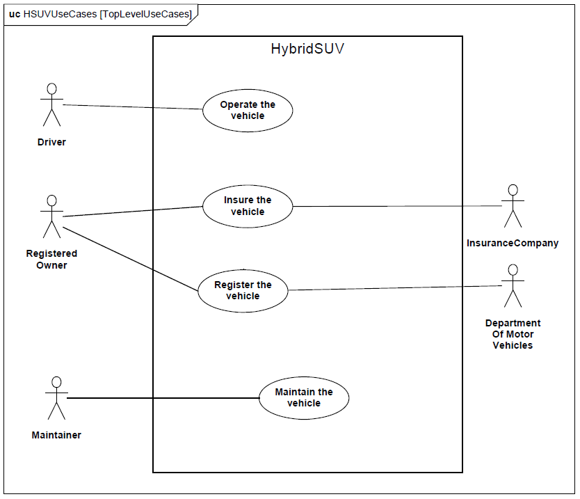 sysml-diagramme-de-cas-d-utilisation-elements-graphiques-use-case-diagram-graphical-elements-40.png