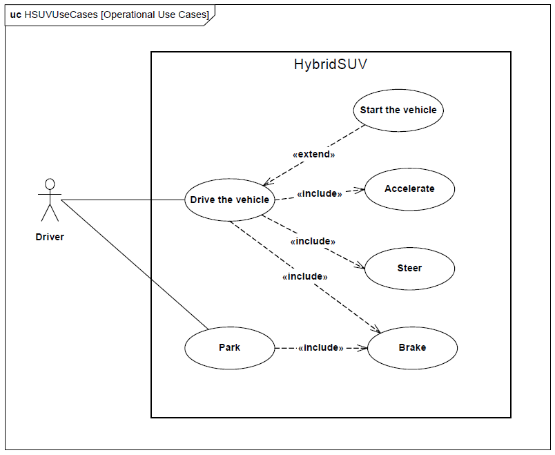 sysml-diagramme-de-cas-d-utilisation-elements-graphiques-use-case-diagram-graphical-elements-41.png