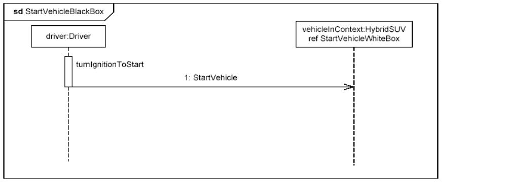 sysml-tutoriel-tutorial-didacticiel-sequence-diagram-HSUV-BoiteNoire-76.png