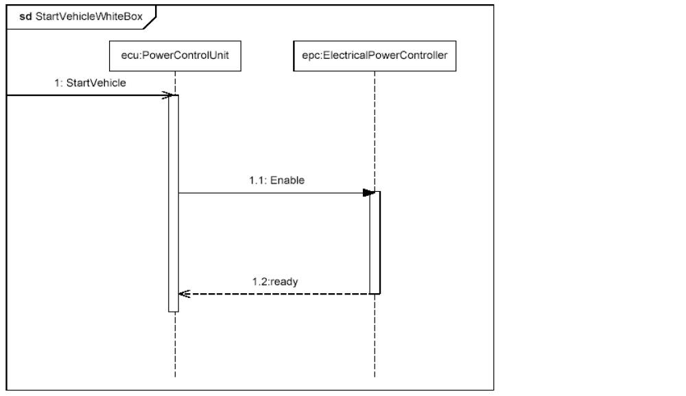 sysml-tutoriel-tutorial-didacticiel-sequence-diagram-HSUV-BoiteBlanche-77.png