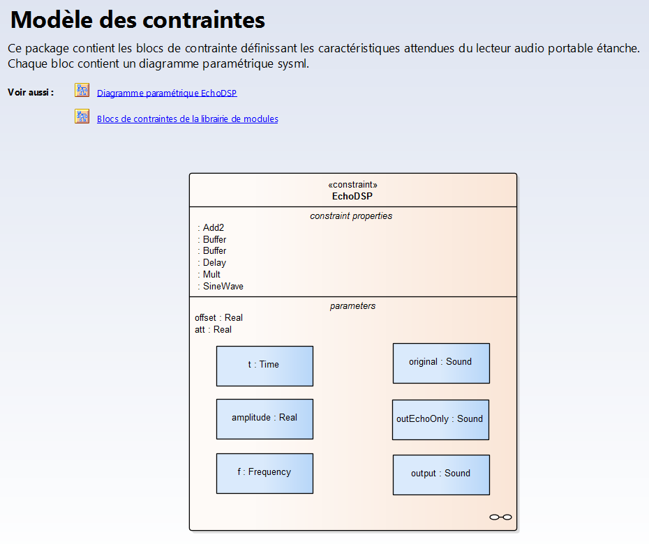 sysml-methode-d-utilisation-modelisation-des-exigences-et-besoins-diagramme-parametrique-1-5-1.png