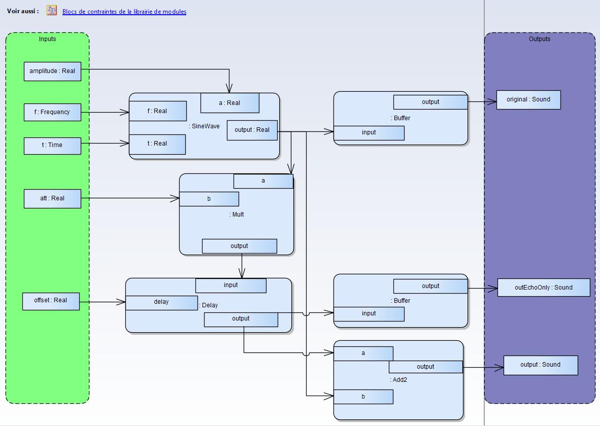sysml-methode-d-utilisation-modelisation-des-exigences-et-besoins-diagramme-parametrique-1-5-3.png