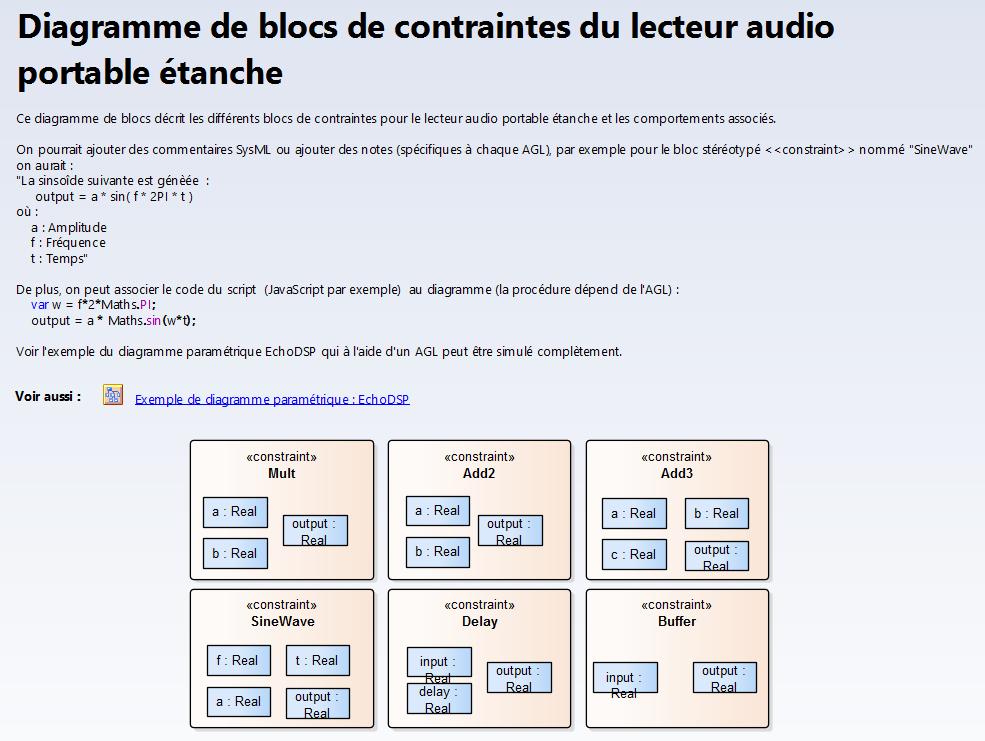 sysml-methode-d-utilisation-modele-de-bloc-de-contraintes-diagramme-de-bloc-et-diagramme-parametrique-3-0-4.png