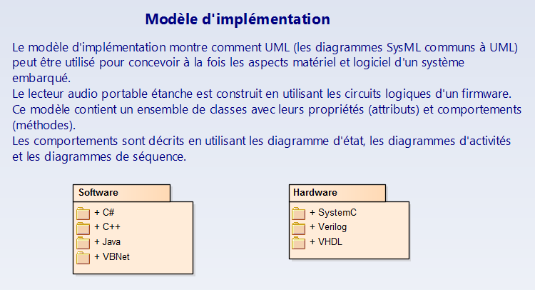sysml-methode-d-utilisation-implementation-du-systeme-diagramme-uml-etat-activite-sequence-6-0-1.png