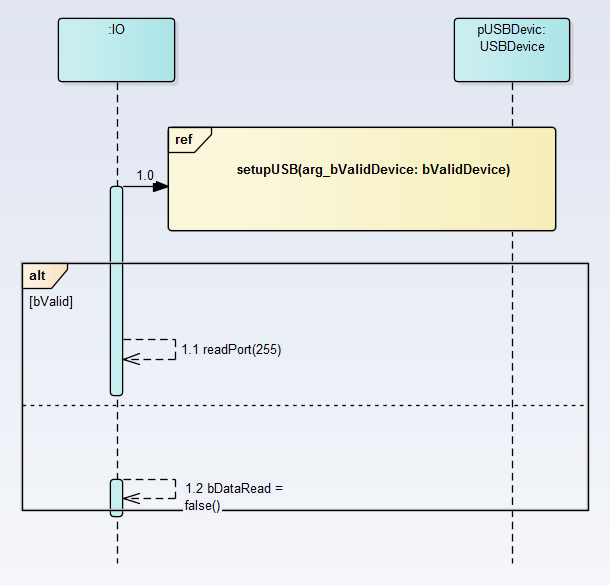 sysml-methode-d-utilisation-implementation-du-systeme-diagramme-uml-etat-activite-sequence-6-1-8.png