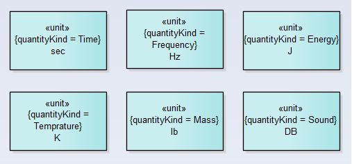 sysml-methode-d-utilisation-creer-des-librairies-de-blocs-sysml-reutilisables-unite-physique-7-5-2.png