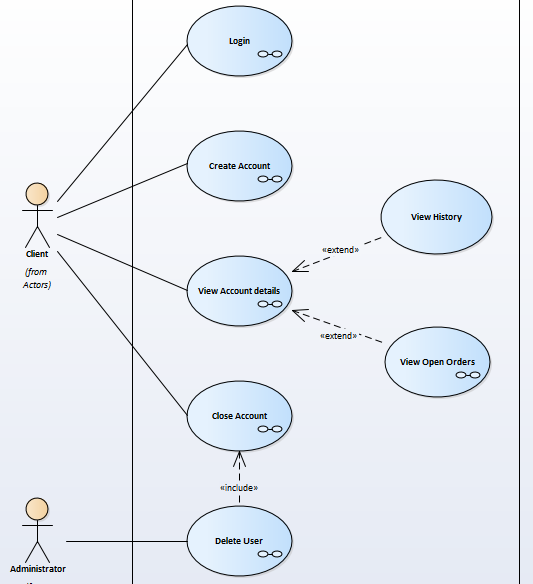 uml-diagramme-de-cas-d-utilisation-use-case-diagram.PNG