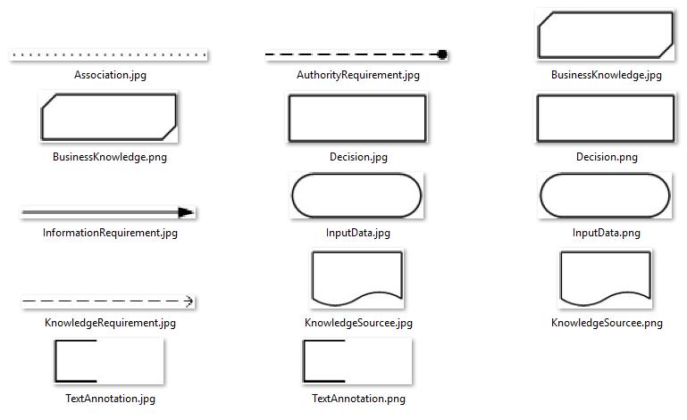DMN-fichiers-elements-de-modelisation.PNG