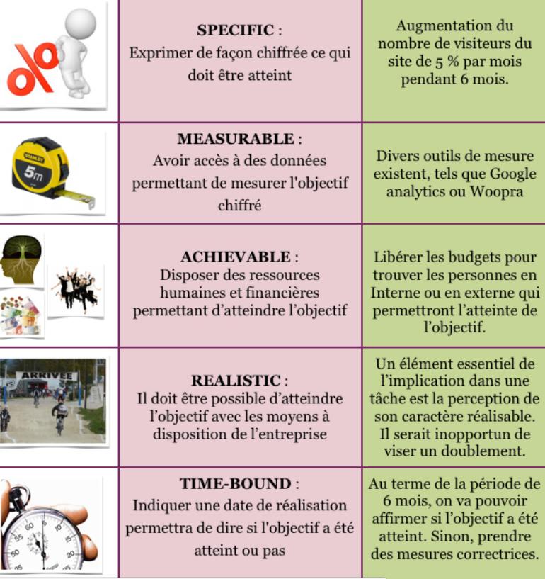 tutorial-exemple-d-etude-de-cas-togaf-analyser-les-objectifs-00.PNG