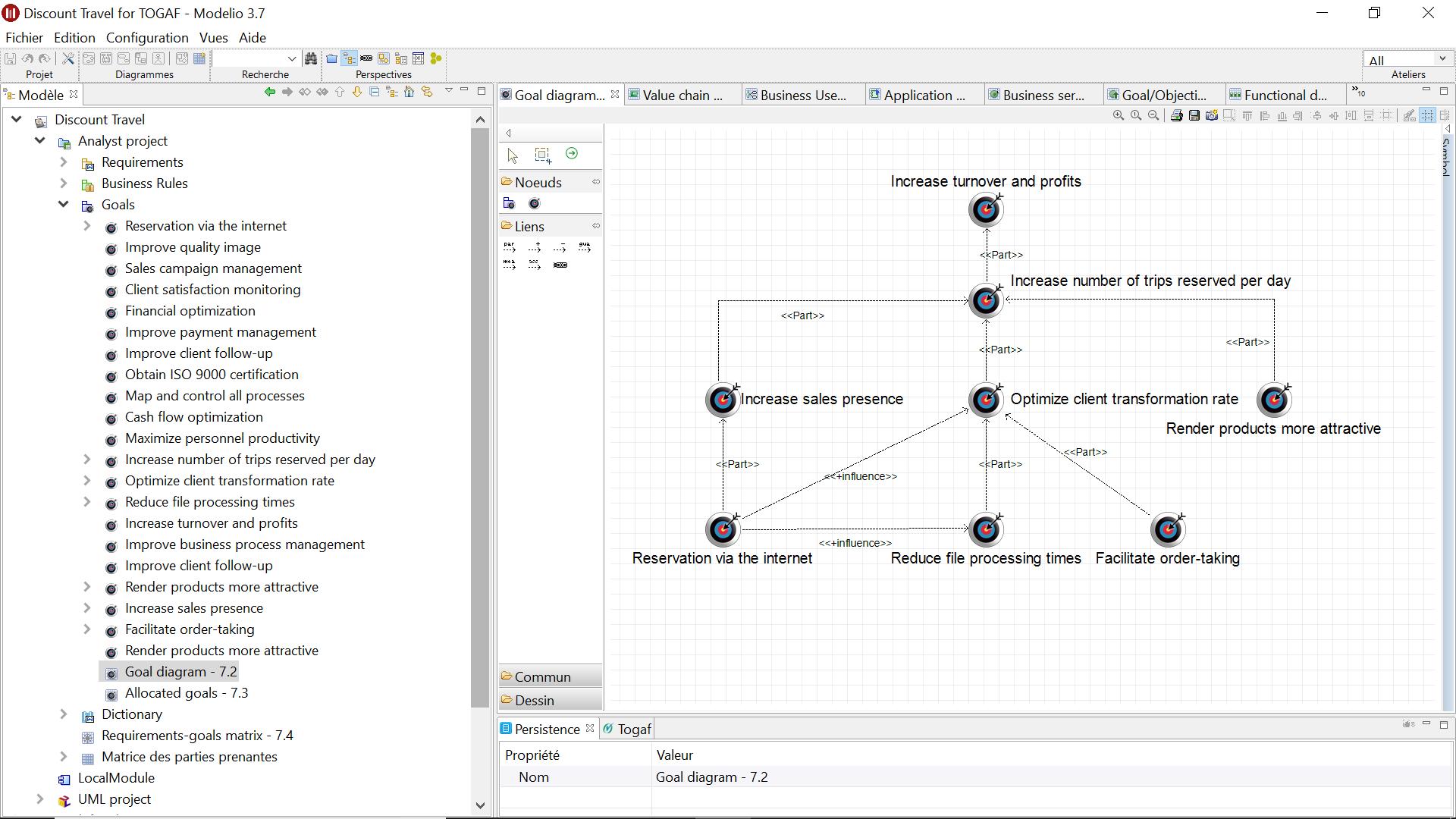 tutorial-exemple-d-etude-de-cas-togaf-diagramme-d-objectifs-1.PNG