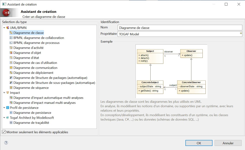 04_tutorial-togaf-mode-operatoire-diagramme-uml-bpmn-togaf-04.PNG
