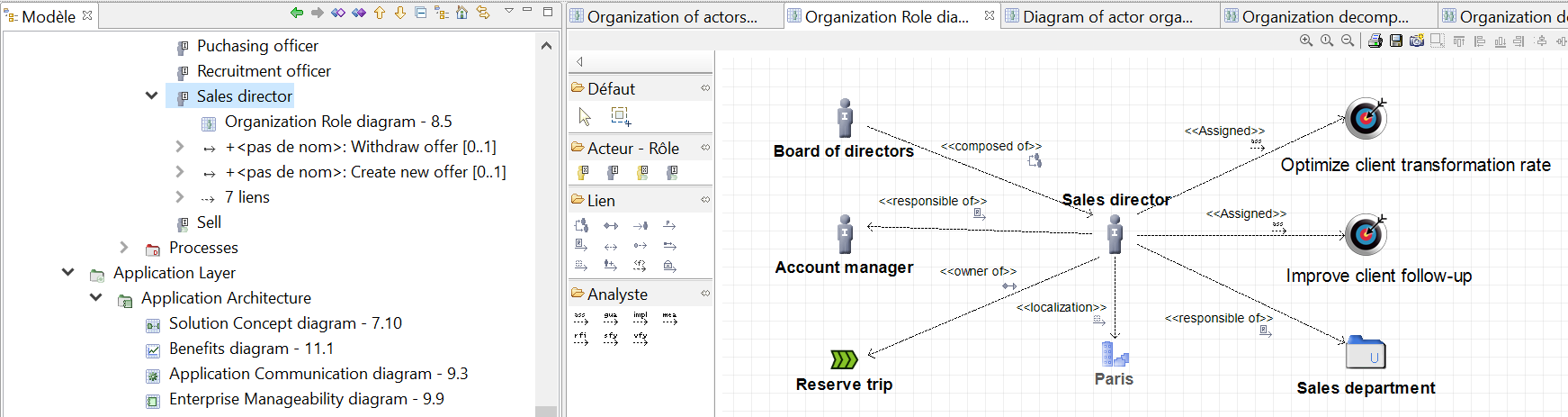 etude-de-cas-complete-togaf-diagramme-organisation-focalise-acteur-sales-director-2.PNG