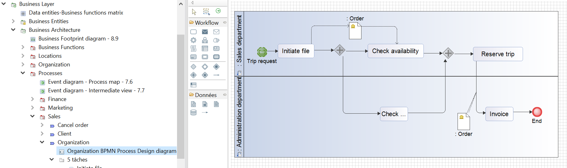 diagramme-de-processus-metier-BPMN-TOGAF.PNG