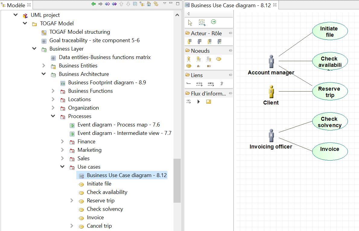 diagramme-de-cas-d-utilisation-metier-togaf-etude-de-cas-architecture-d-entreprise.PNG