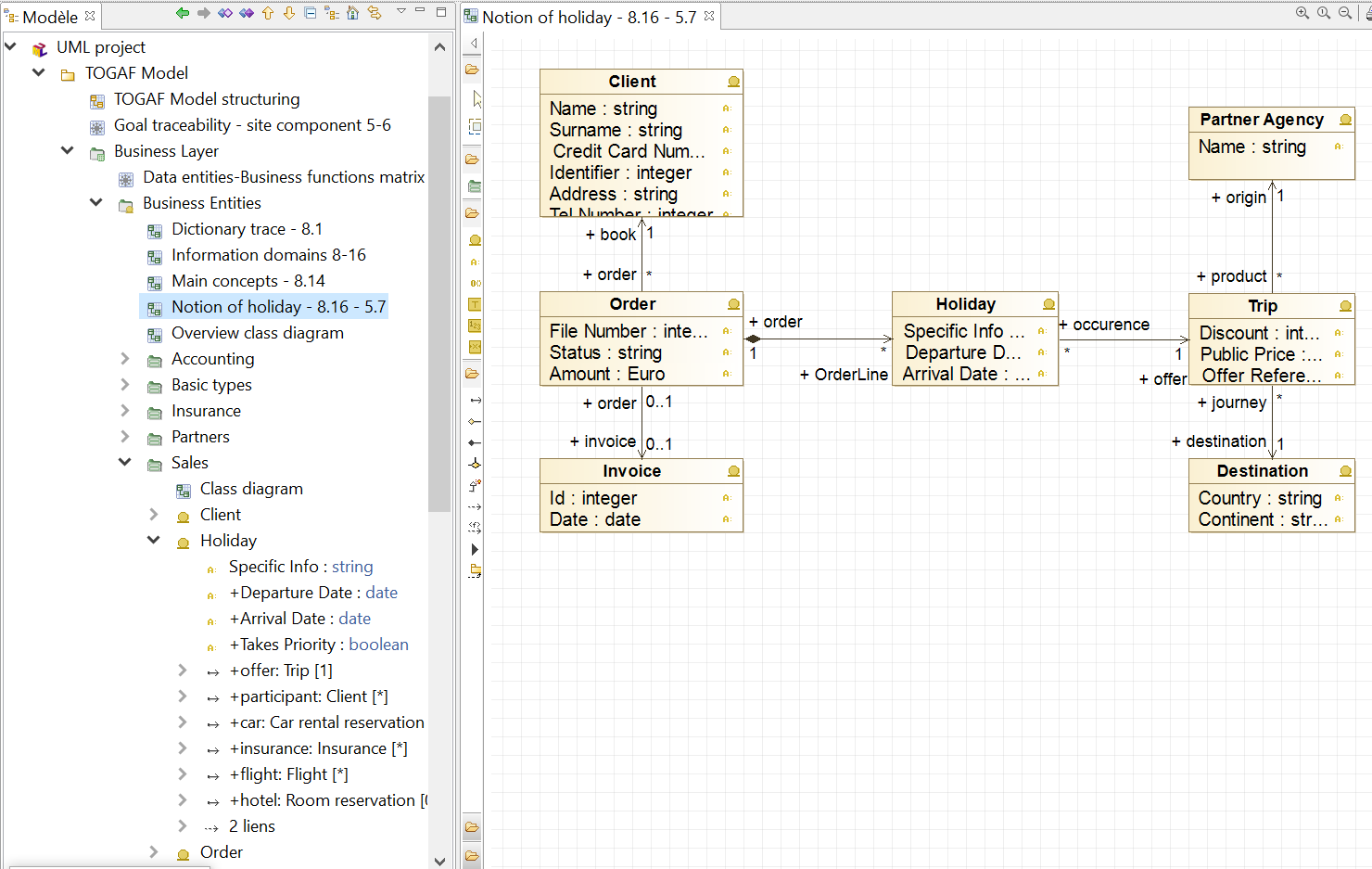 diagramme-entites-metier-togaf-vue-detaillee-avec-attributs-tutorial-1.PNG