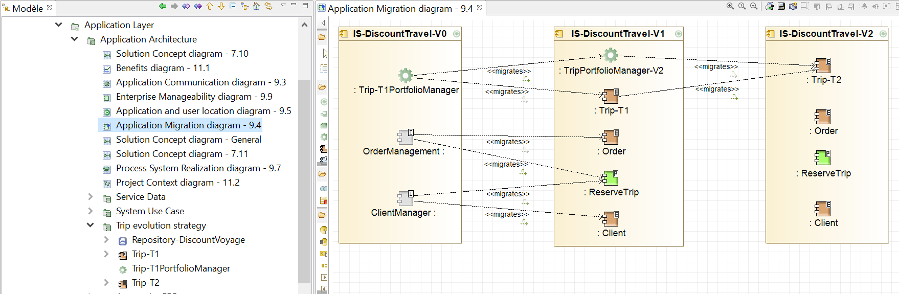 diagramme-de-migration-applicative-togaf-phase-c-architecture-systemes-d-information-tutorial.PNG