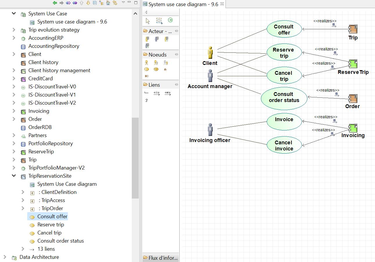 diagramme-cas-d-utilisation-applicatifs-togaf-phase-c-architecture-systemes-d-information.PNG