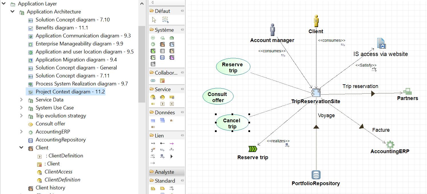 diagramme-de-contexte-de-projet-phase-e-solutions-et-opportunites-togaf.PNG
