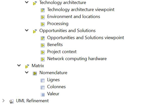 apprendre-archimate-structure-d-un-projet-10.png