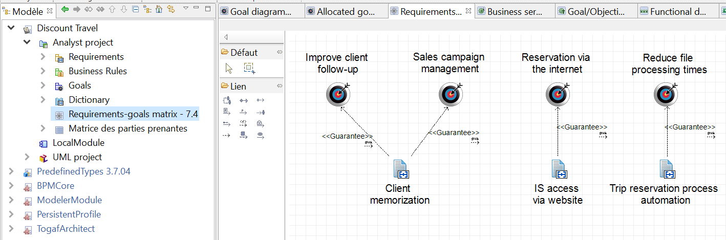 togaf-diagramme-uml-identification-des-exigences-et-relations-avec-les-objectifs.png