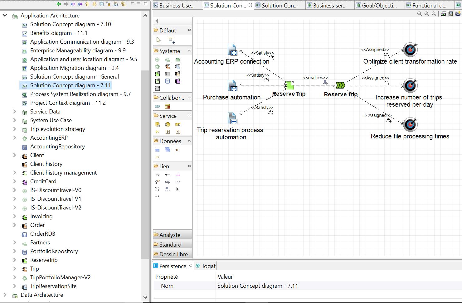 diagramme-togaf-des-concepts-de-la-solution-avec-les-liens-objectifs-et-exigences.png