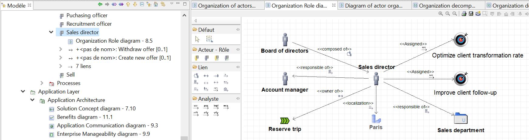 togaf-vue-detaillee-d-un-acteur-du-diagramme-d-organisation-exemple-sales-director.png