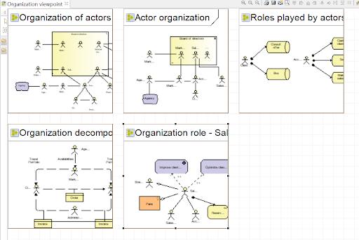 archimate-et-uml-organization-viewpoint-diagramme-d-organisation-des-acteurs.png