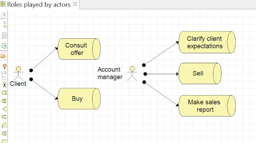 comment-modeliser-avec-archimate-le-diagramme-des-roles-joues-par-les-acteurs.png