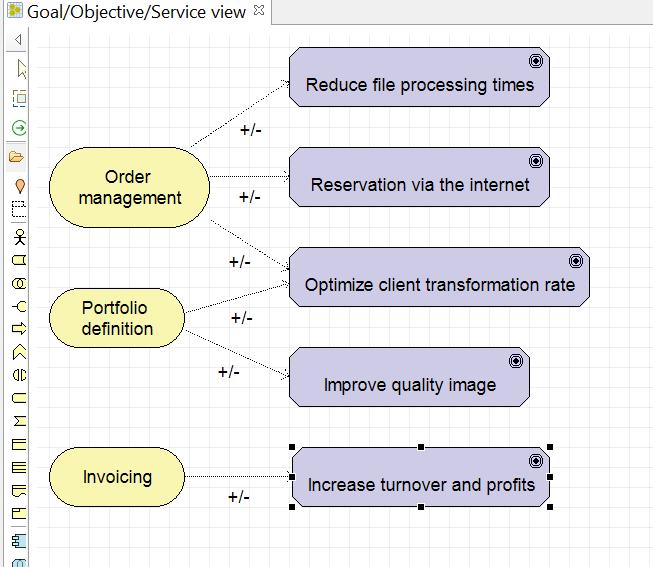 archimate-methode-de-modelisation-le-diagramme-objectifs-services-metier.png