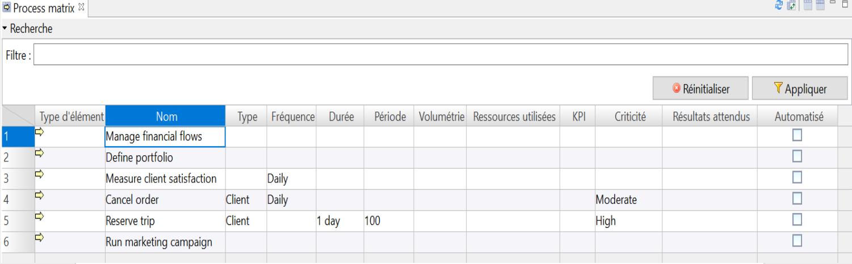 archimate-matrice-pour-les-processus-metier-5.png