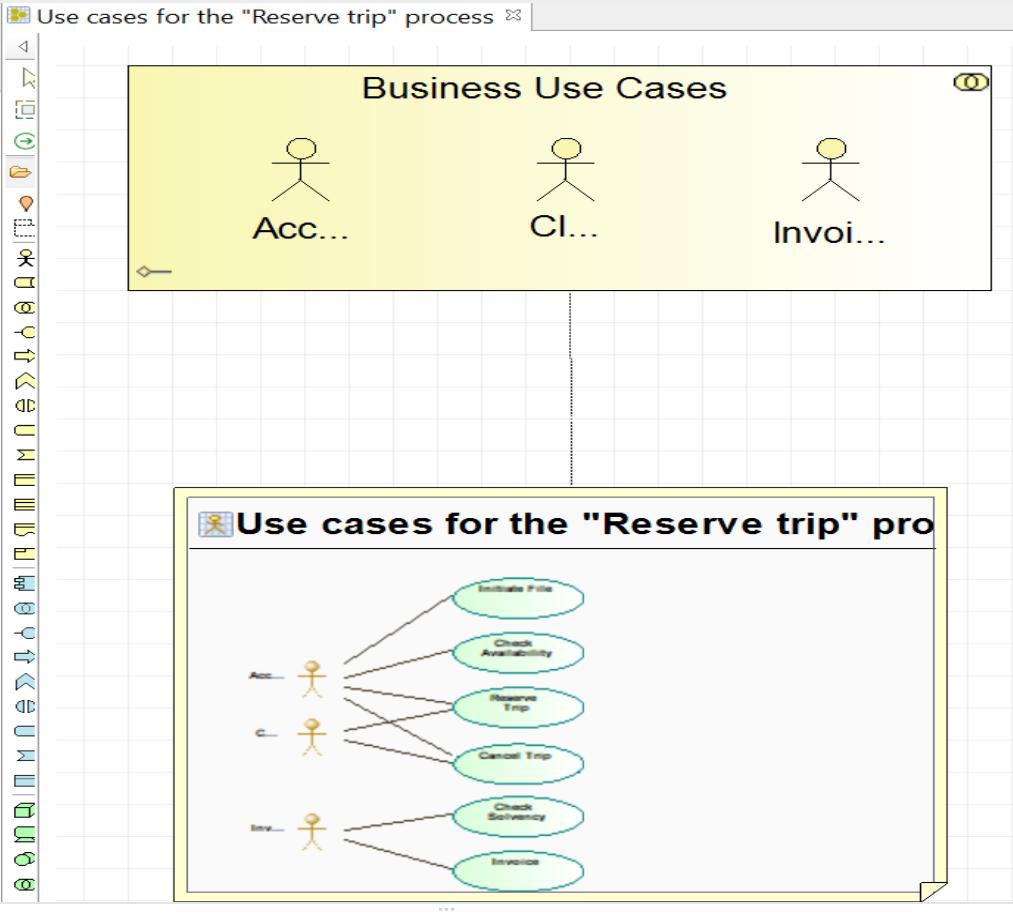 archimate-cas-d-utilisation-pour-un-processus-metier-4.png