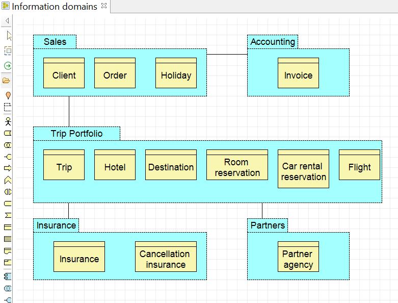 archimate-le-diagramme-des-entites-metier-regroupement-en-domaines.png