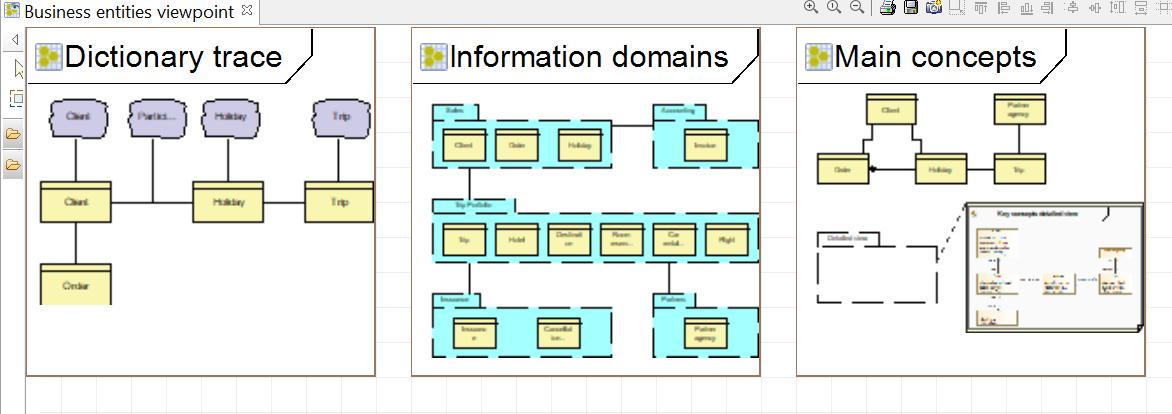 archimate-business-entities-viewpoint-le-diagramme-des-entites-metier.png