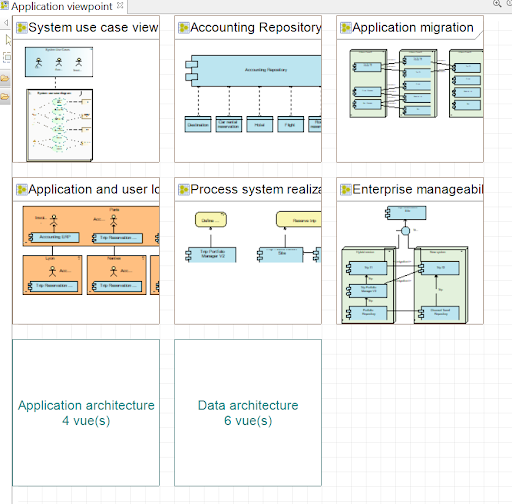 archimate-application-viewoint-le-diagramme-de-migration-applicative.png